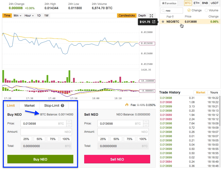 how to buy altcoins neo binance